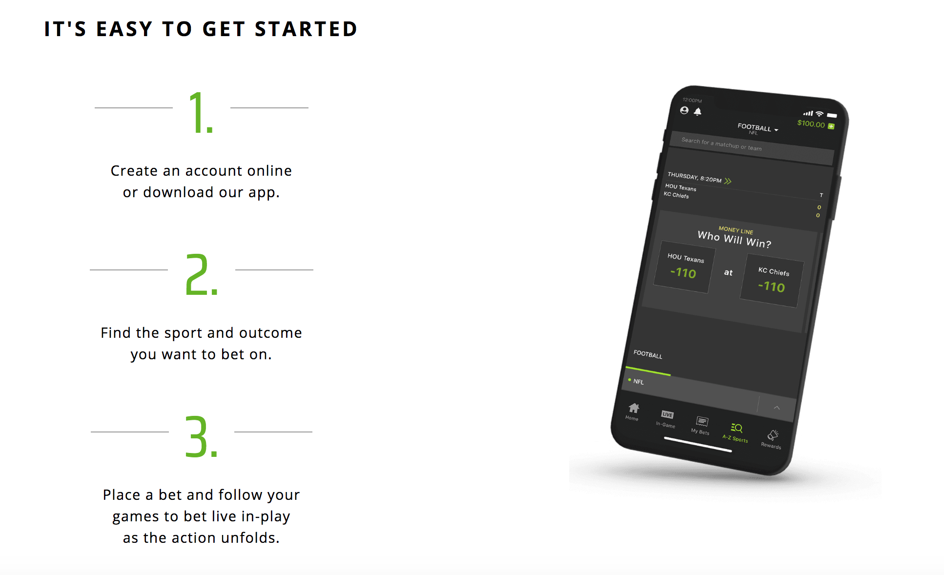 draftkings sign up process